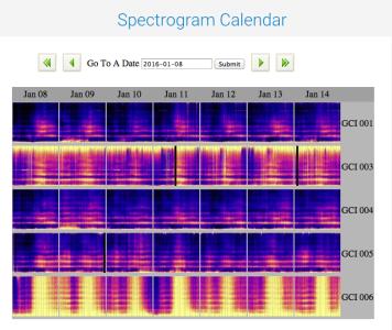 Spectrogram Calendar